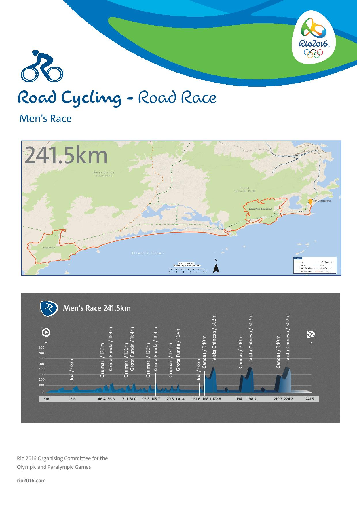 RoadCycling_MenRace_Neutral-page-002