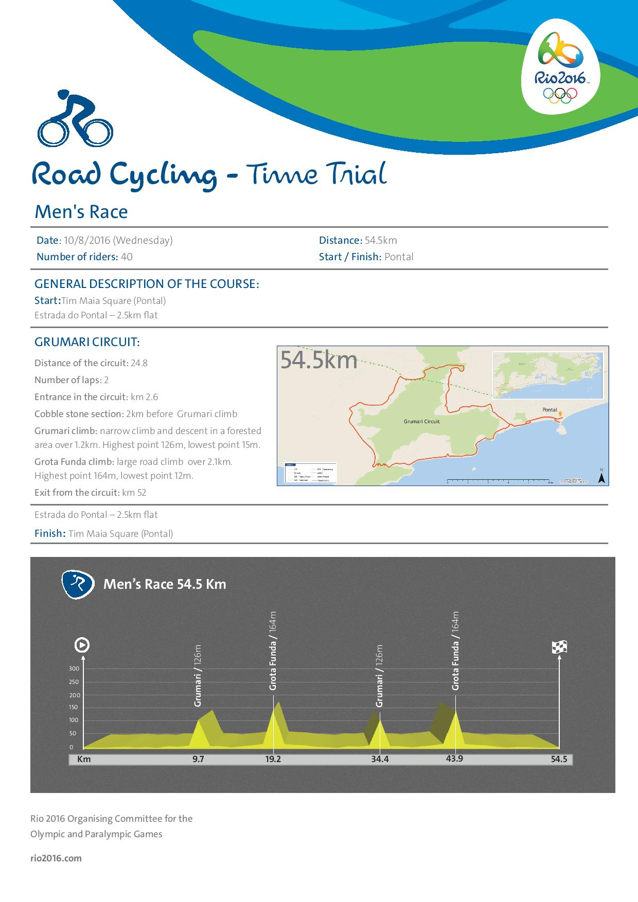 RoadCycling_TimeTrial_Men_Neutral-page-001