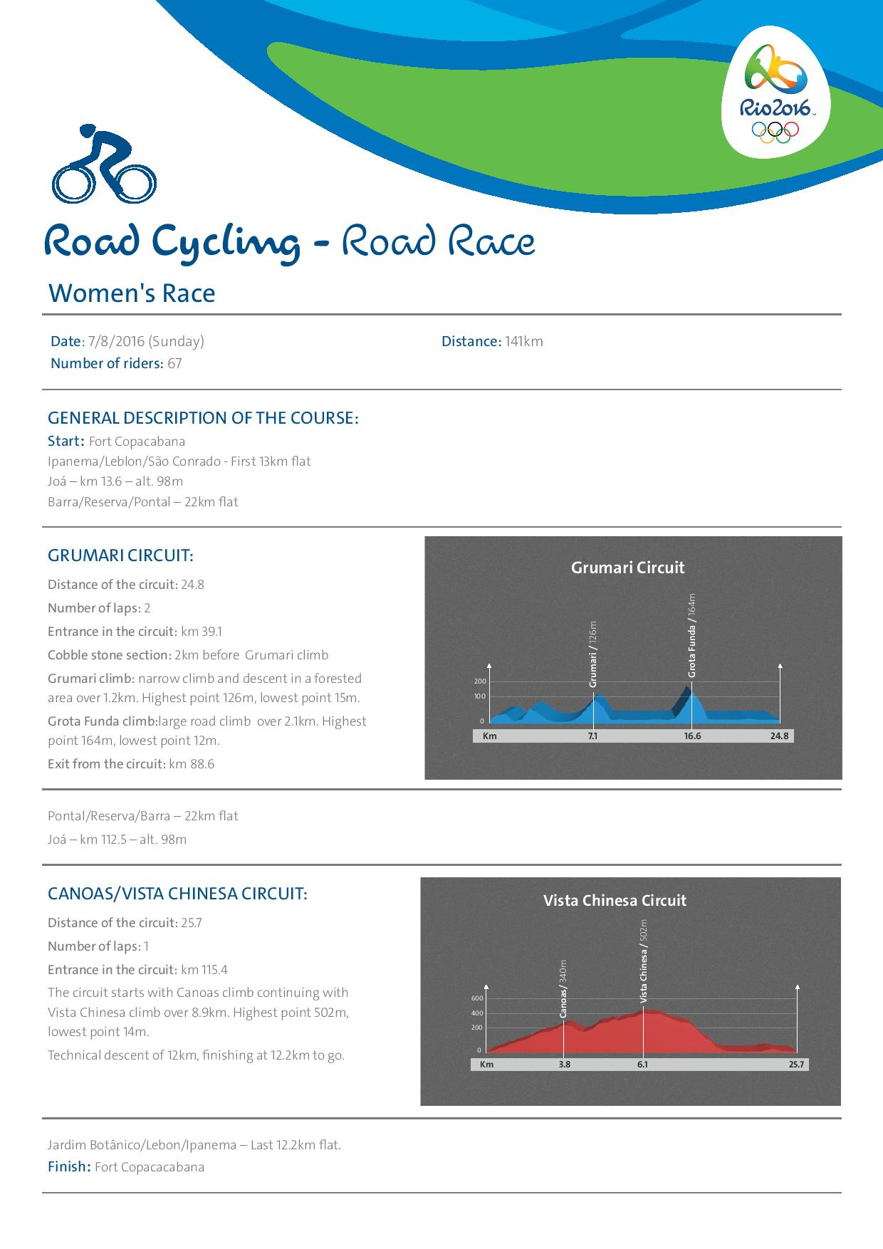RoadCycling_WomenRace_updated_Neutral-page-001