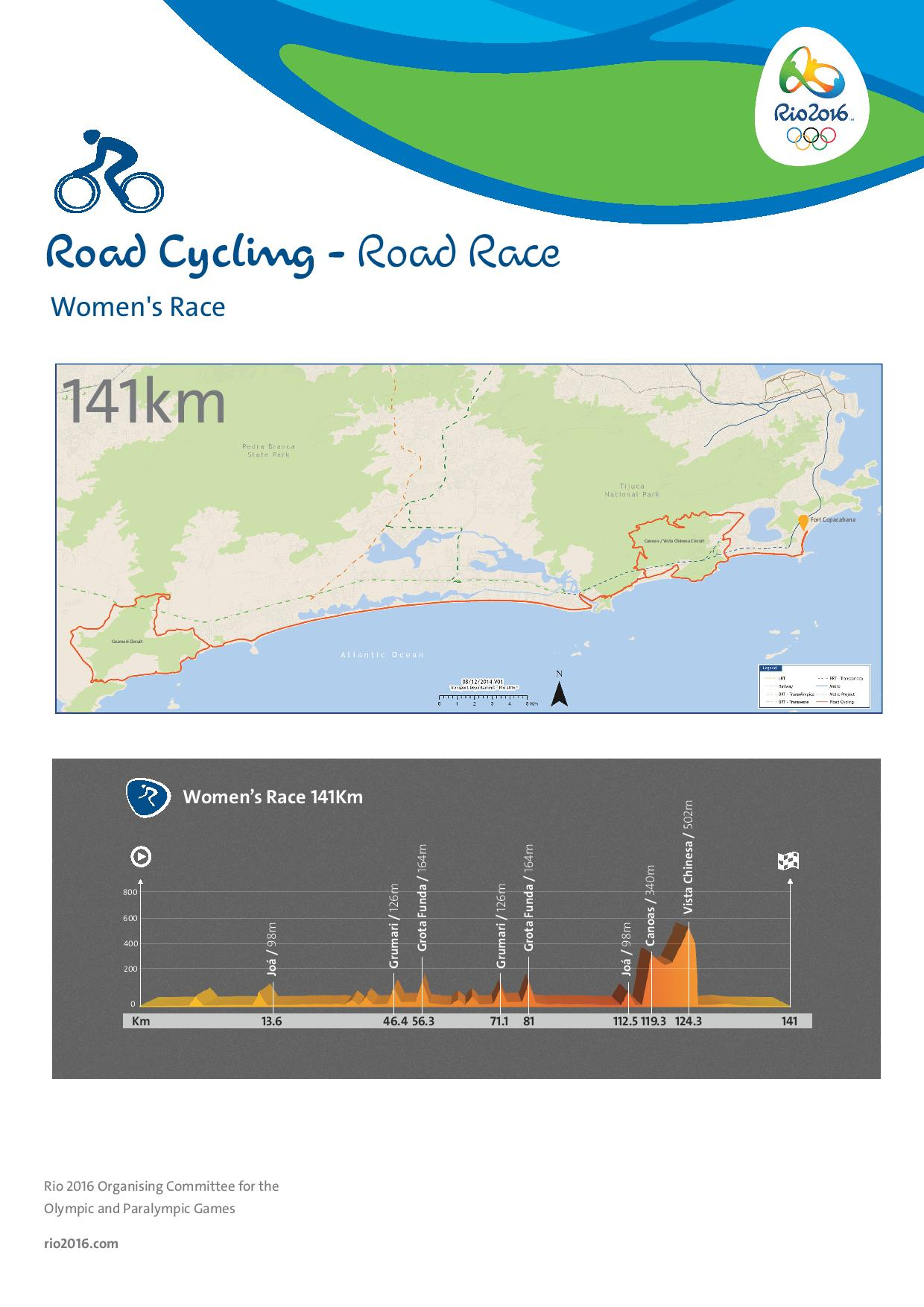 RoadCycling_WomenRace_updated_Neutral-page-002